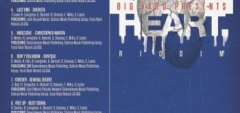 COLD HEART RIDDIM [FULL PROMO] – BIGYARD MUSIC