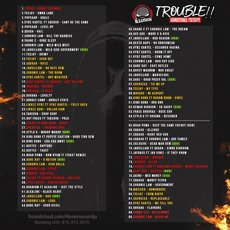 Trouble-Danceahall-Mixxtape-TRACKLIST